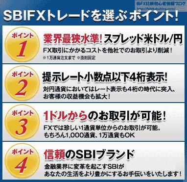 SBI FXトレード SBI FXTRADE 評判 評価 特徴