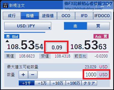 SBI FXトレード スプレッド 1000通貨