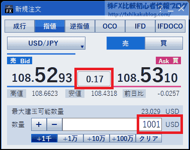 SBI FXトレード スプレッド 1001通貨